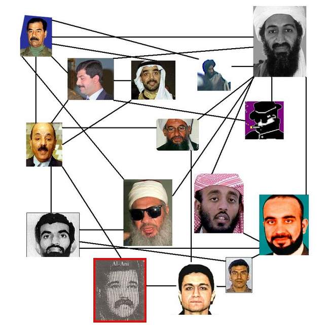 Iraq_al_Qaeda_connection